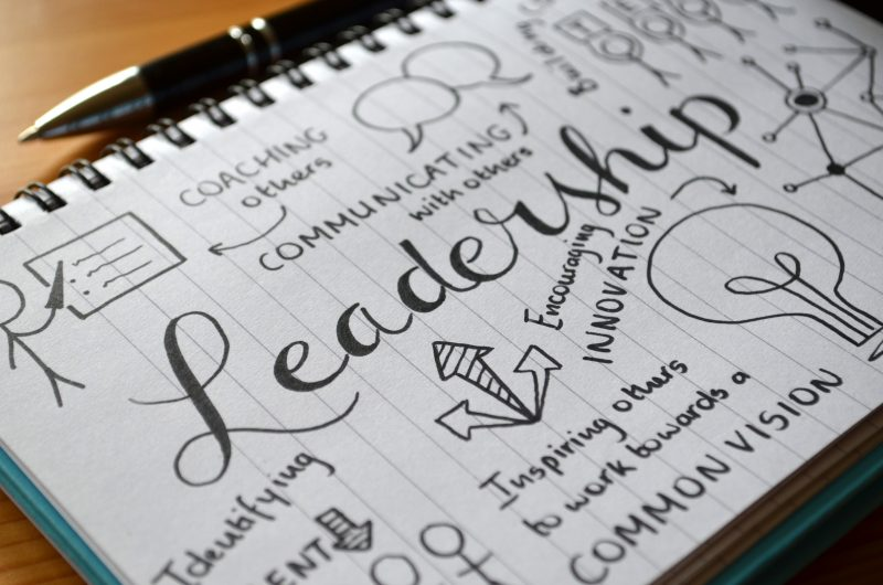 Relentless-Leadership-Notes